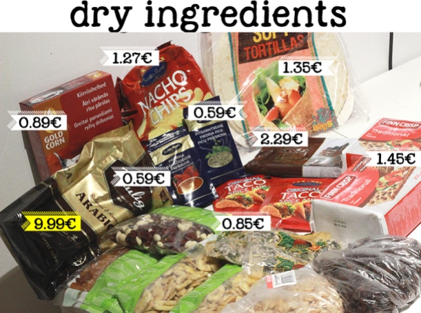 dryingredients